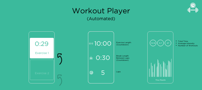 Workout Player (Automated)